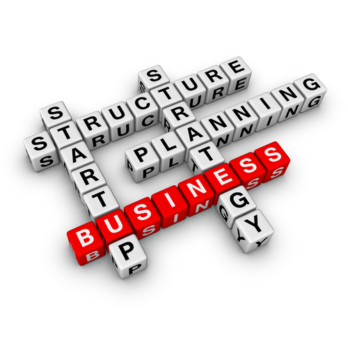 The Essential Elements of a Business Plan